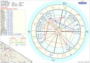 2012-Insider - Horoskop Ostern 2012 Jerusalem Kresi der Hüter