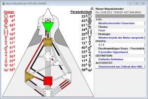 Human Design Chart Neuer Mayakalender